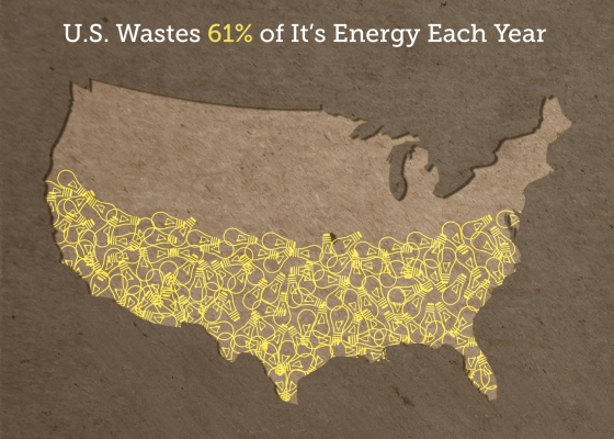 lighting energy waste