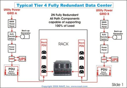 tier-4-data-center