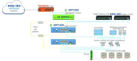 OTnetwork-forCategoryPage